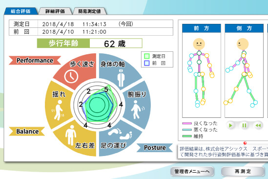 最新機器による歩行診断