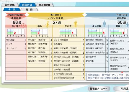 歩行診断システム3